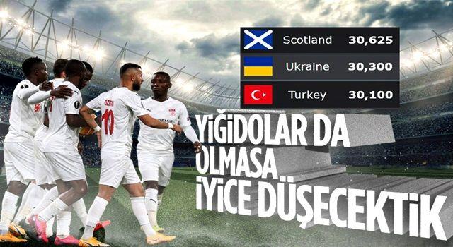 Sivasspor'dan ülke puanına kritik katkı