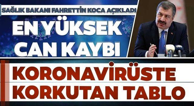 Sağlık Bakanı Fahrettin Koca SON DAKİKA açıkladı! İşte 15 Aralık koronavirüs tablosu