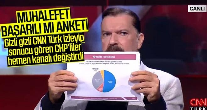 SONAR'ın muhalefet başarılı mı anketi