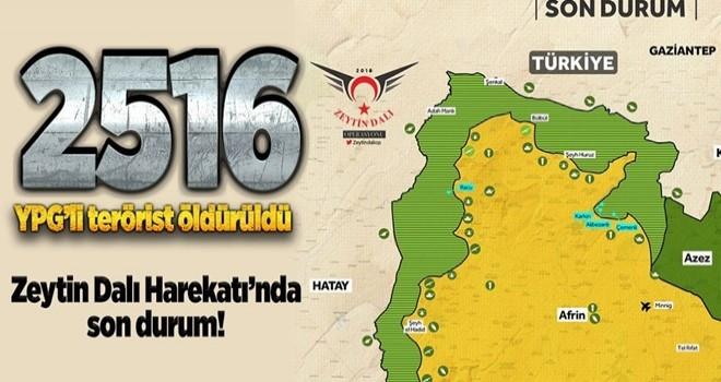 TSK'dan Afrin açıklaması .