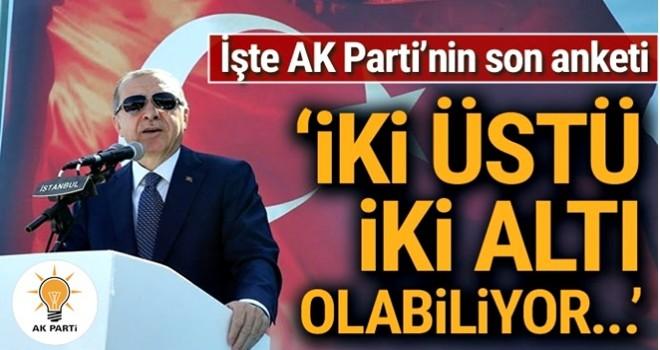 Mahir Ünal'dan AK Parti'nin oy oranına ilişkin açıklama