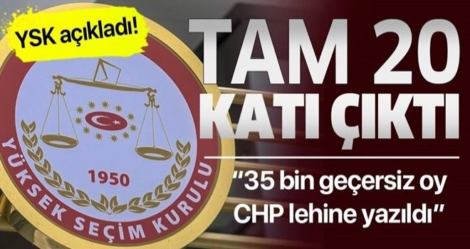 İstanbul'da şüpheli oy sayısı 300 binden fazla | 35 bin geçersiz oyun CHP'ye yazıldığı tespit edildi .