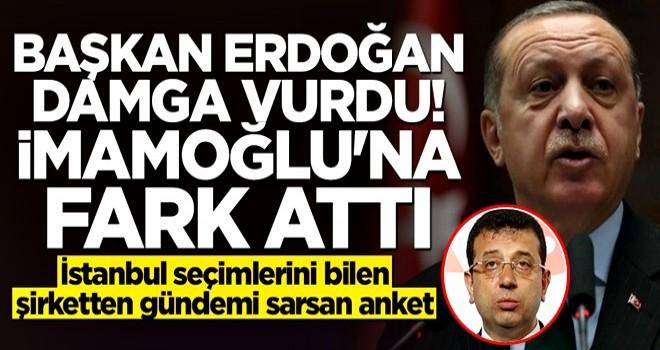 İstanbul seçimlerini bilen anket şirketi