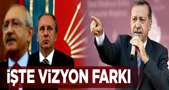 İşte AK Parti ile CHP arasındaki vizyon farkı!