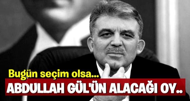 Mahmut Övür: Bugün seçim olsa Abdullah Gül yüzde 5.5 alır