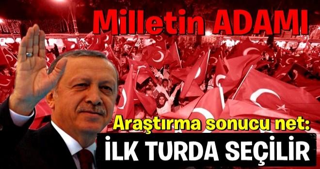 Araştırma sonucu net: Erdoğan ilk turda seçilir!