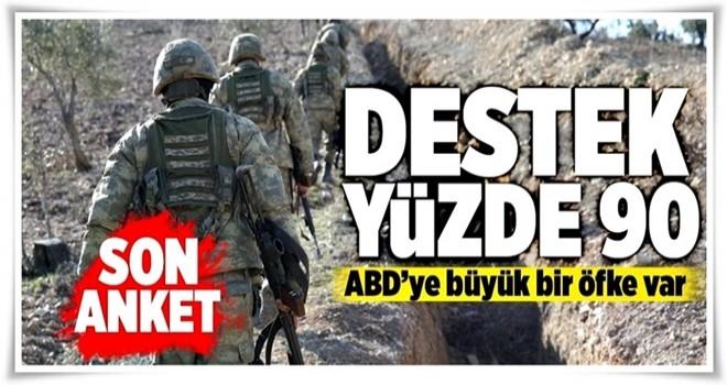Adil Gür: Afrin Operasyonu'na destek yüzde 90 .