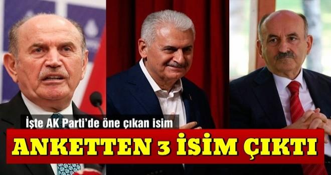 AK Parti'nin anketinden Topbaş, Yıldırım, Müezzinoğlu çıktı