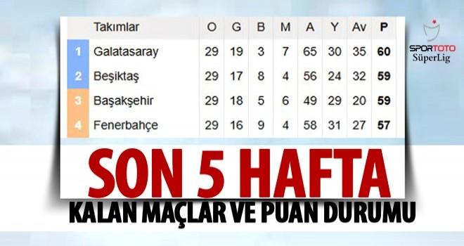 Süper Lig'de son 5 hafta