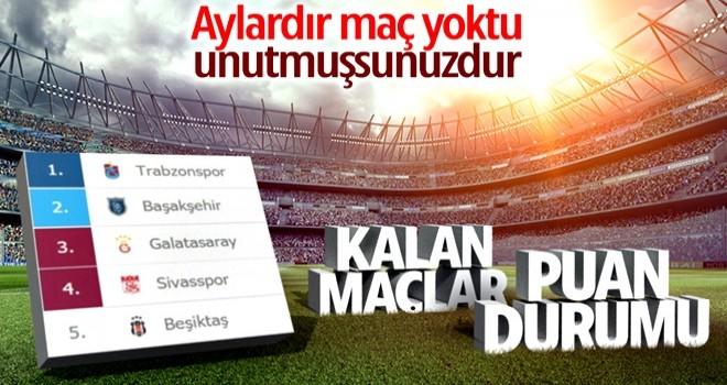 Süper Lig'de puan durumu ve kalan maçlar