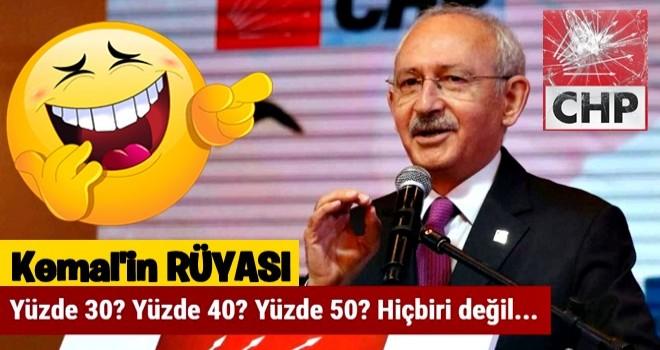 Kılıçdaroğlu 2019 hedefini açıkladı: Yüzde 60!