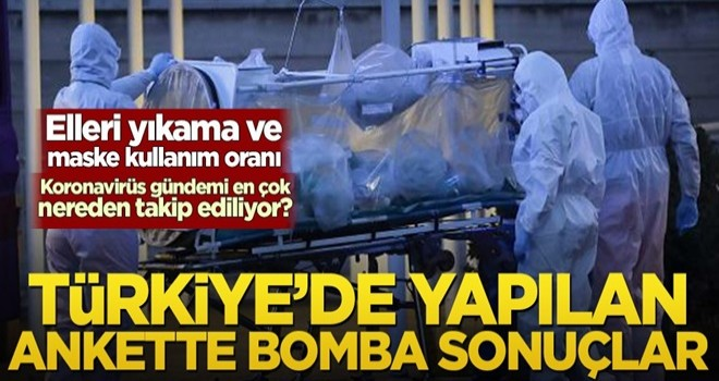 Koronavirüs anketinde bomba sonuçlar!