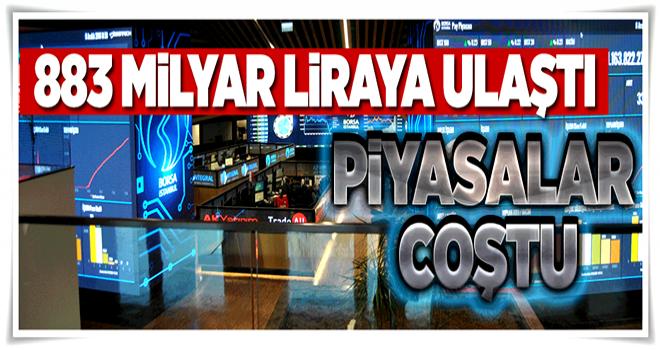 Borsa İstanbul'un piyasa değeri 2017'de 267 milyar lira arttı .