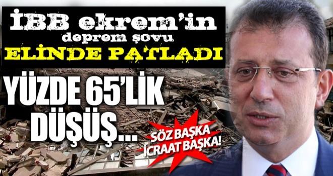"""""""İstanbul'un en önemli önceliği depremdir"""
