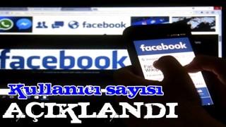 Facebook'un aktif kullanıcı sayısı açıklandı