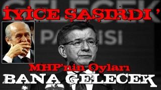 Serok Ahmet : MHP'nin oyları benim olacak !!!!