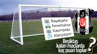 Beşiktaş'ı bekleyen zorlu fikstür