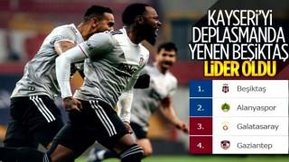 Beşiktaş Kayserispor'u 2 golle yenerek LİDER oldu