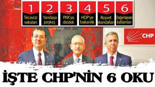 İşte CHP'nin 6 oku