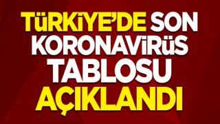 Türkiye'de 7 Haziran 2021 tarihine ait koronavirüs tablosu açıklandı