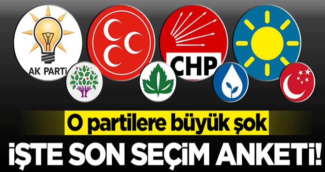 AK Partili Hamza Dağ, son seçim anketinin sonuçlarını açıkladı